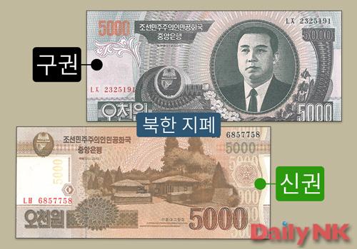 Купюры в 5000 вон КНДР старого и нового образца
